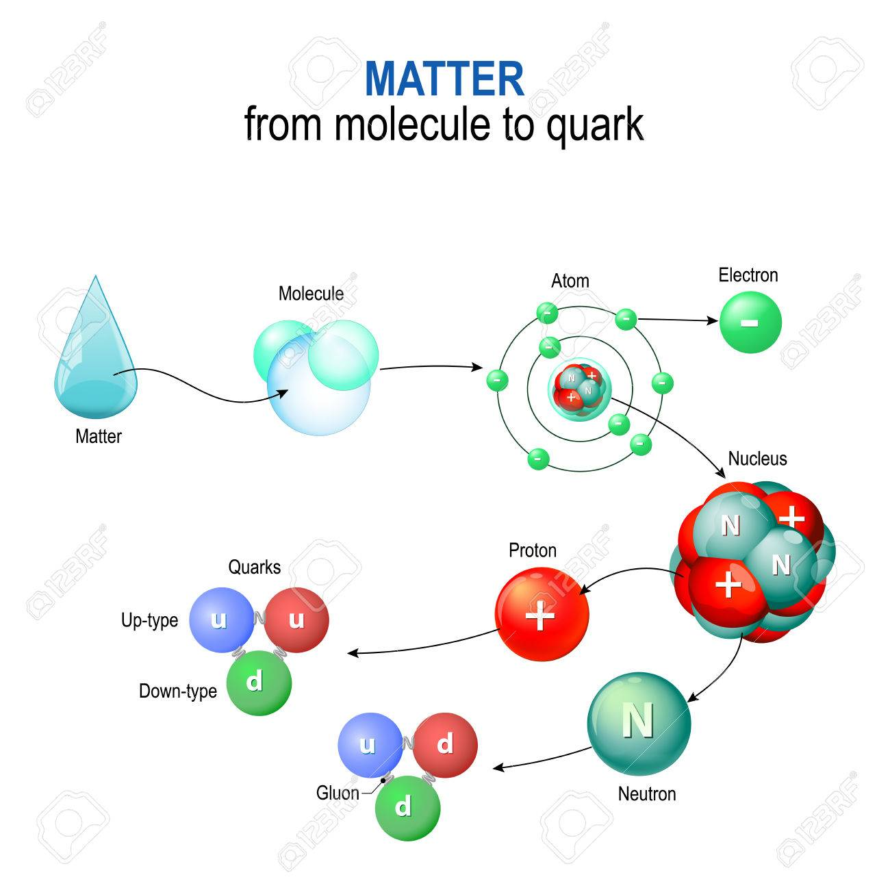 hight resolution of for example of a water molecules microcosm macrocosm