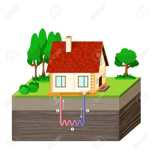 small resolution of diagram of a house receiving geothermal energy heat pump or home geothermal energy diagram