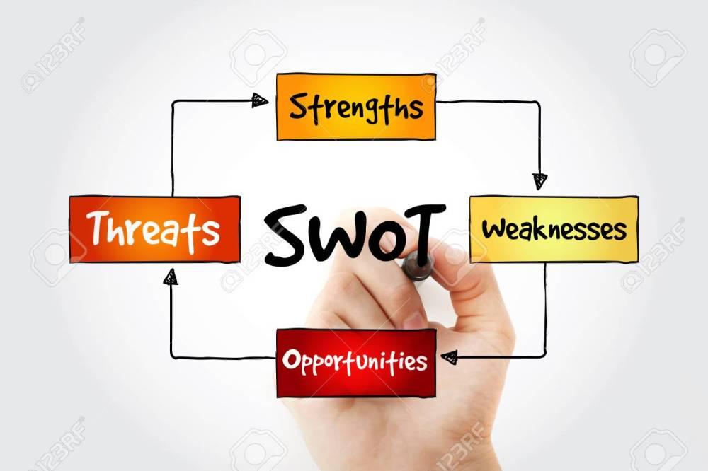 medium resolution of hand writing swot analysis diagram business concept stock photo 59387960