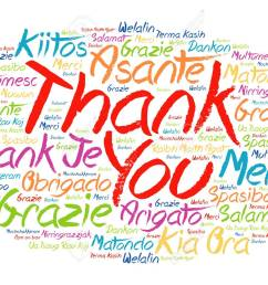 thank you word cloud background all languages multilingual for education or thanksgiving day stock [ 1300 x 975 Pixel ]