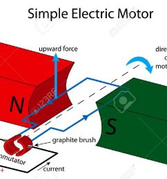 illustration of a simple electric motor stock vector 24543259 [ 1300 x 834 Pixel ]