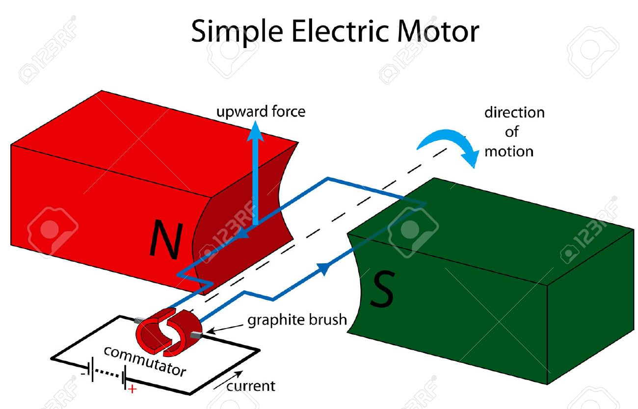 hight resolution of illustration of a simple electric motor stock vector 24543259