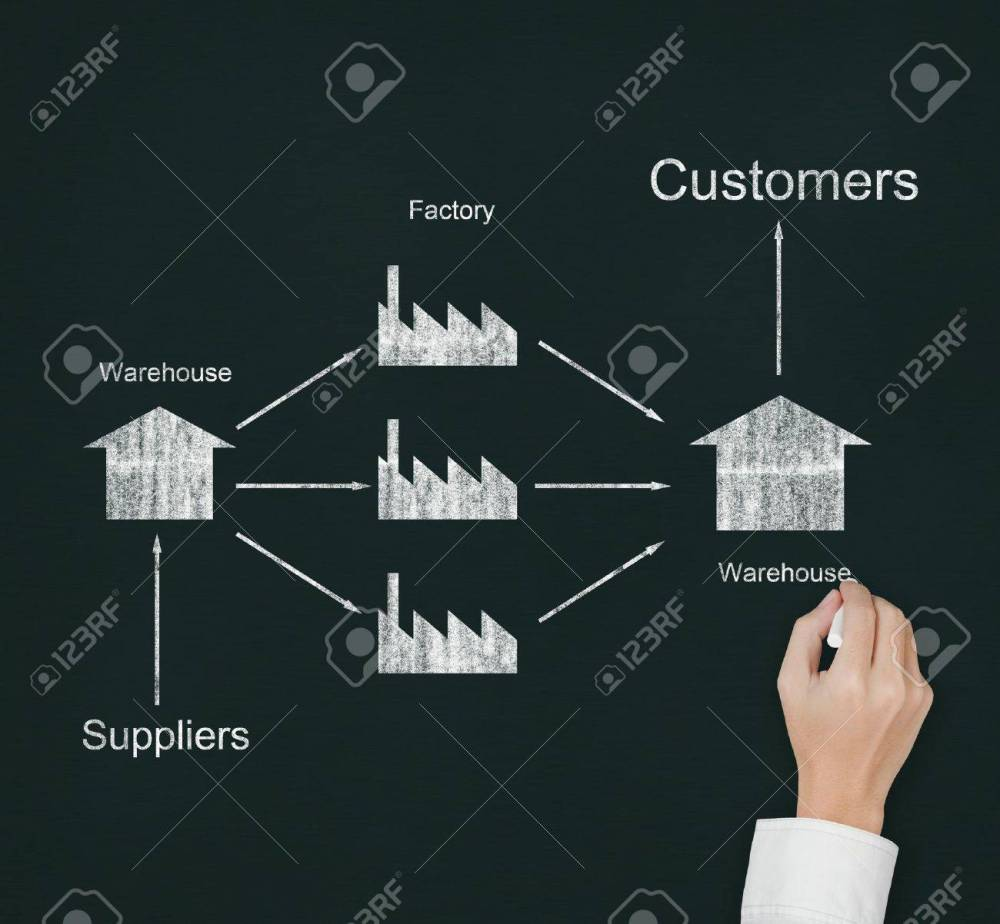 medium resolution of male hand drawing supply chain diagram from supplier to customer on chalkboard stock photo 13241670