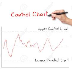 business hand writing control chart stock photo 24861979 [ 1300 x 1105 Pixel ]