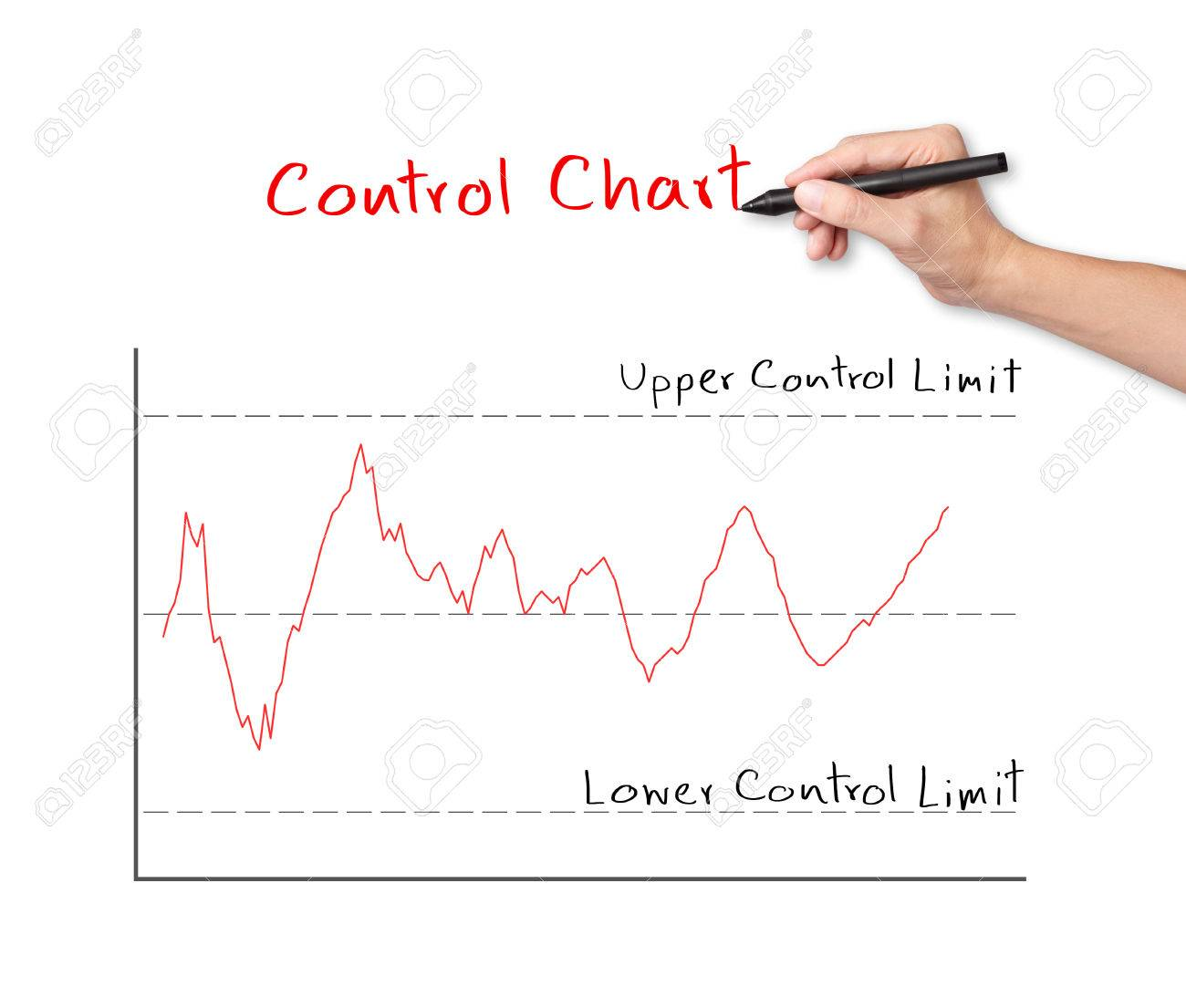 hight resolution of business hand writing control chart stock photo 24861979