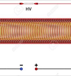 induction coil ruhmkorff schematic diagram stock vector 34035342 [ 1300 x 796 Pixel ]