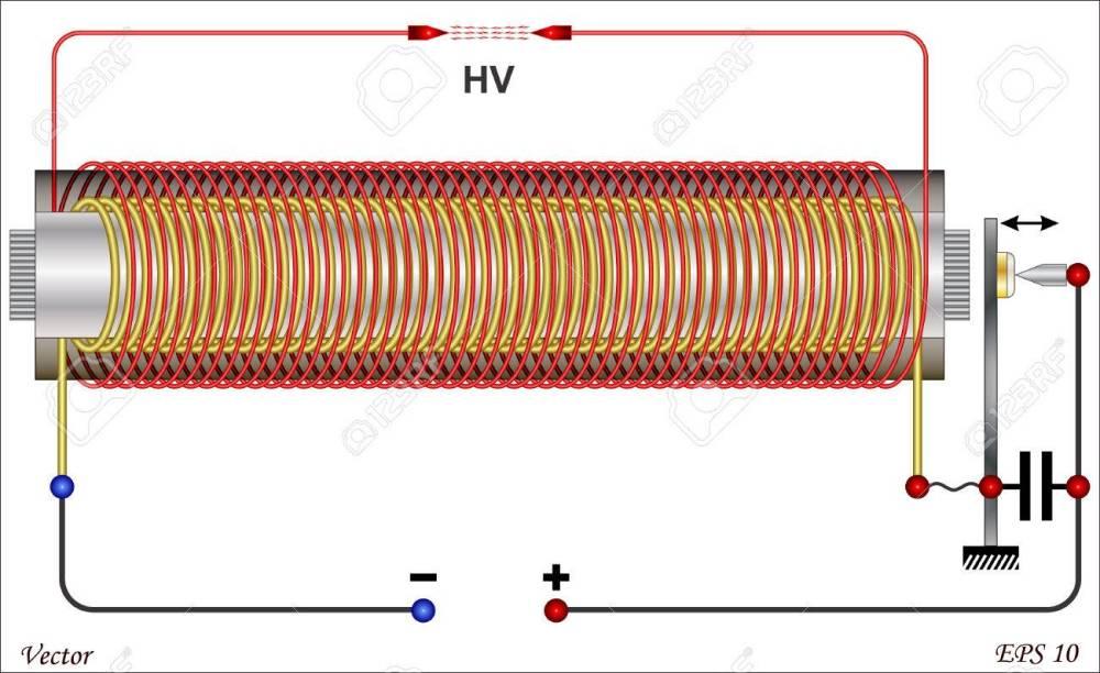 medium resolution of induction coil ruhmkorff schematic diagram stock vector 34035342