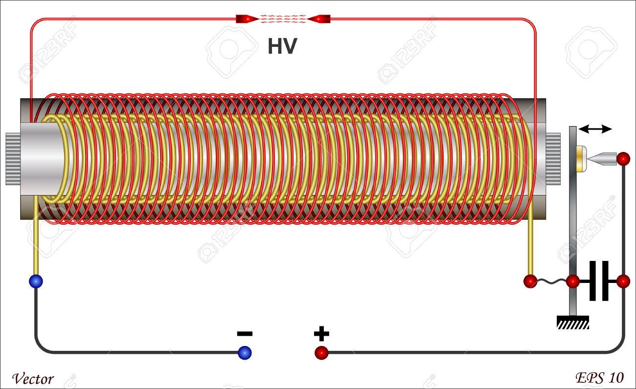 hight resolution of induction coil ruhmkorff schematic diagram royalty free cliparts diagram of induction coil