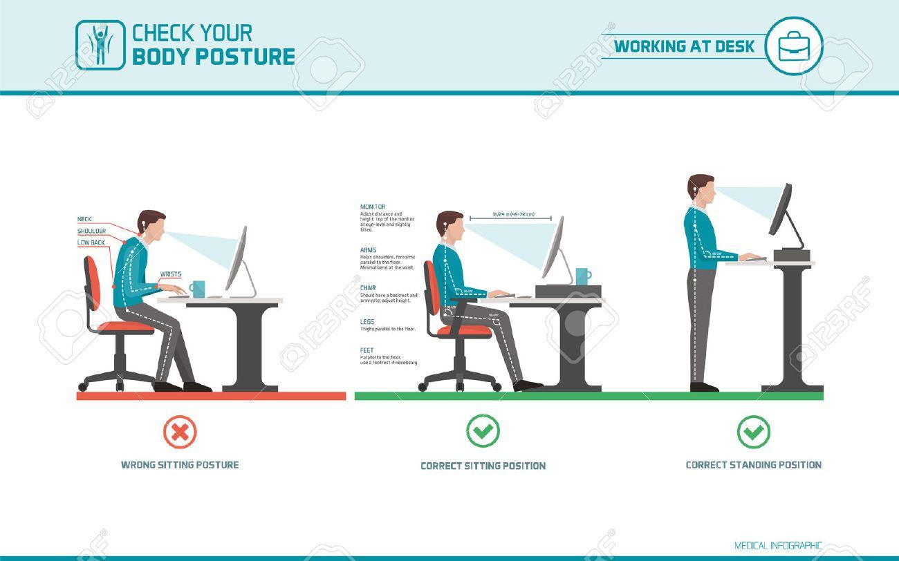 ergonomiques pour les employes de bureau comment s asseoir au bureau lors de l utilisation d un ordinateur et comment utiliser un poste de travail