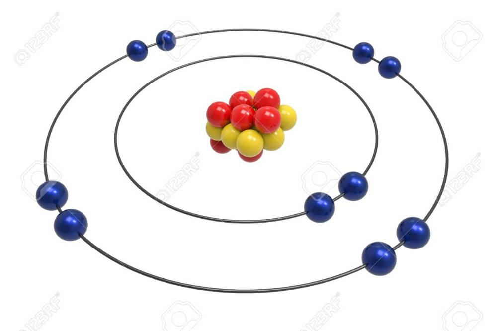 medium resolution of bohr model of neon atom with proton neutron and electron science bohr diagram for neon