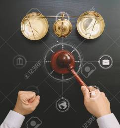 top view of male judge hand in a courtroom with the [ 1300 x 866 Pixel ]