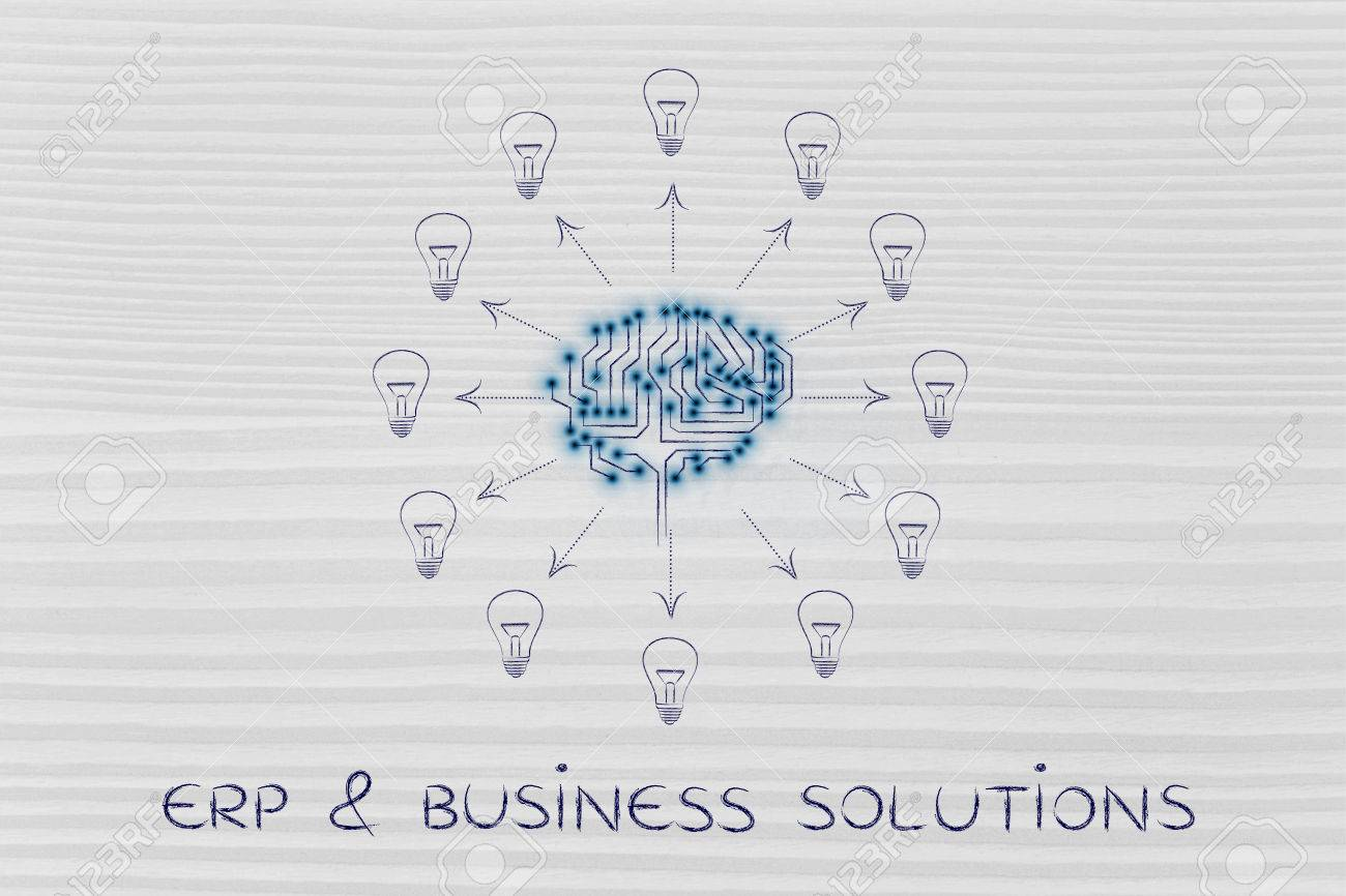 erp business solutions electronic