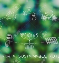 agir pour un avenir durable diagramme avec des tapes quotidiennes pour prot ger l environnement [ 1300 x 866 Pixel ]