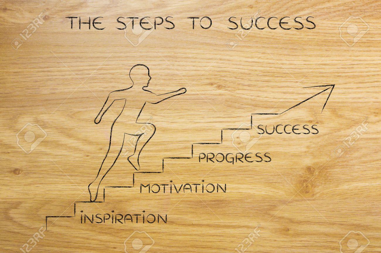steps to success man