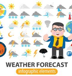 vector weather forecast infographics elements tv weather news reporter at work tv weather prediction forecast male news reporter  [ 1300 x 1043 Pixel ]