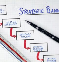 business strategic planning process flow diagram stock photo 7890227 [ 1300 x 866 Pixel ]