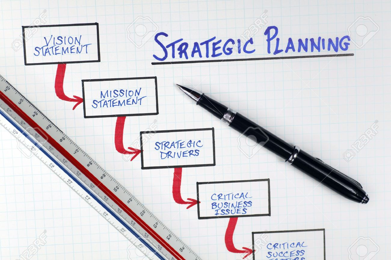 hight resolution of business strategic planning process flow diagram stock photo 7890227