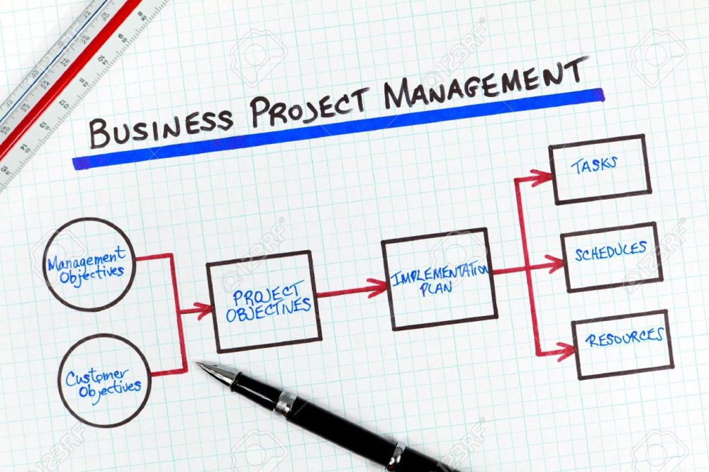 medium resolution of business project management process flow diagram stock photo 7890238