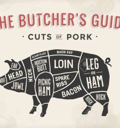 cut of meat set poster butcher diagram scheme and guide pork vintage [ 1300 x 936 Pixel ]