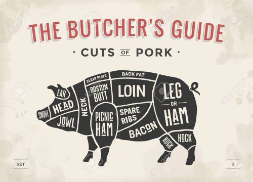 small resolution of cut of meat set poster butcher diagram scheme and guide pork pork butcher poster cut