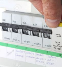 stock photo testing an rcd residual current device on a uk domestic electrical consumer unit or fuse box [ 1300 x 866 Pixel ]