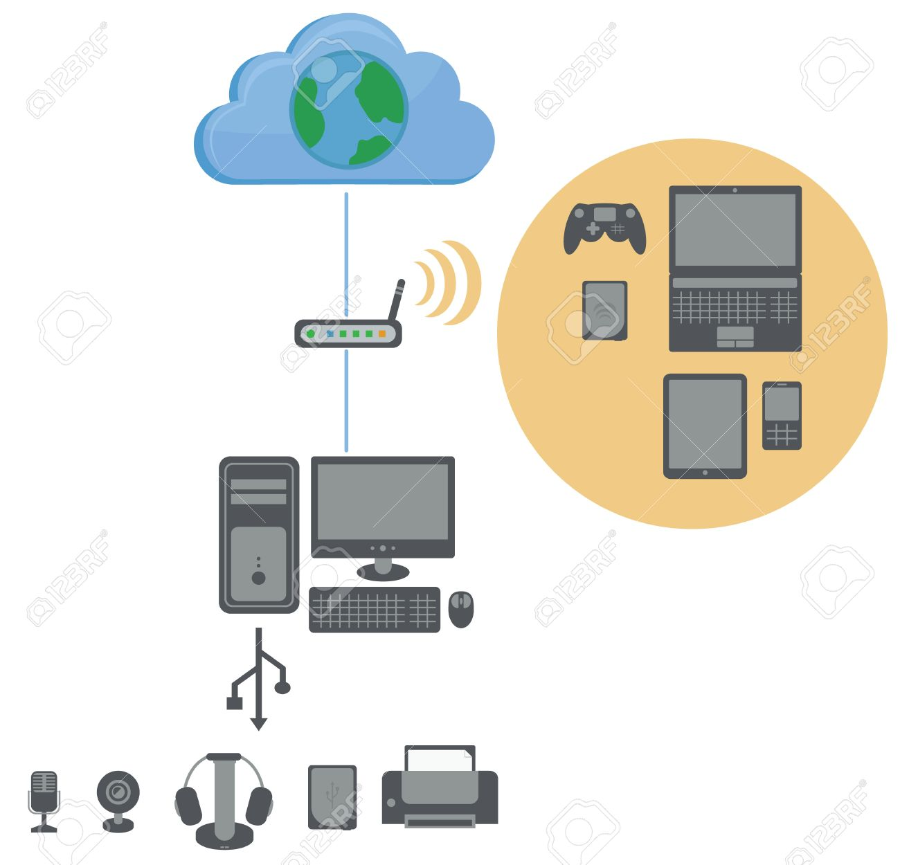 hight resolution of connection diagram to the internet contains wifi router personal computer usb devices and