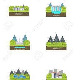 set of illustrations in simple flat style alternative and renewable energy wind powered [ 920 x 1300 Pixel ]