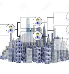 rendered 3d city skyline with organigram isolated on white background stock photo 76972042 [ 1300 x 1131 Pixel ]