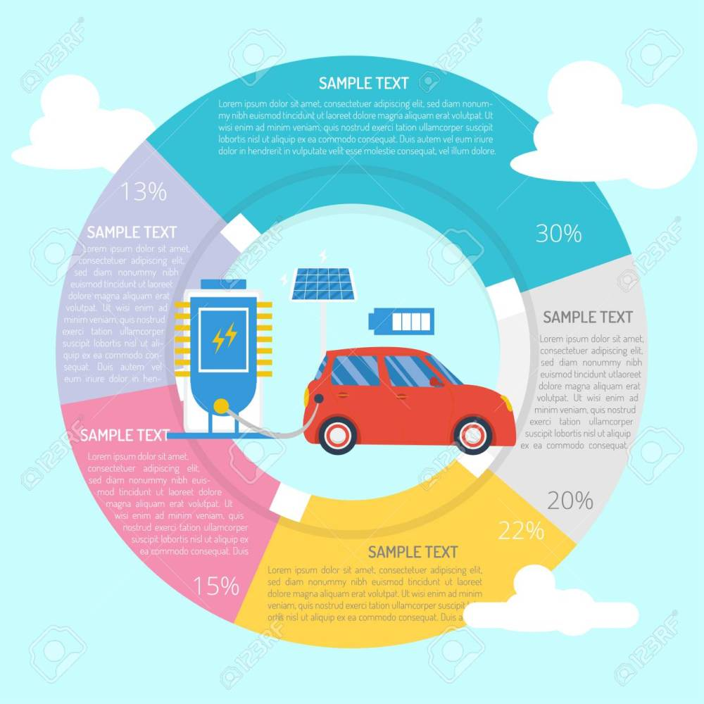 medium resolution of electric car infographic diagram stock vector 101267883