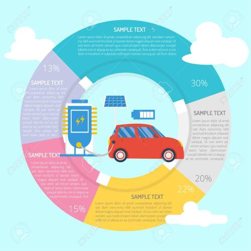 small resolution of electric car infographic diagram stock vector 101267883