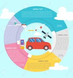 smart car infographic diagram stock vector 101267893 [ 1300 x 1300 Pixel ]