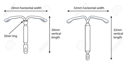 small resolution of two versions of an intrauterine device iud showing the dimensions stock vector 93232821