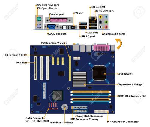small resolution of computer motherboard parts connector ports info graphic vector stock vector 45198948