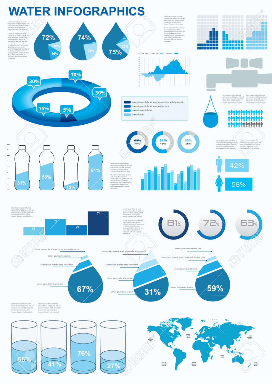 water infographics information graphics