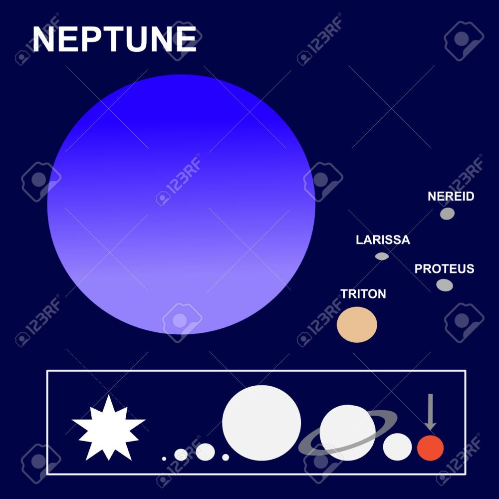 medium resolution of neptune the eighth planet of the solar system and its satellites or moons proteus