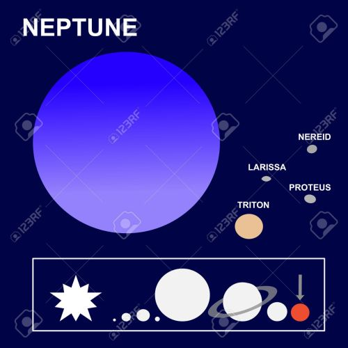 small resolution of neptune the eighth planet of the solar system and its satellites or moons proteus