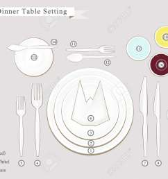formal dinner business dinner or formal dinner table setting preparing for special occasions stock [ 1300 x 924 Pixel ]