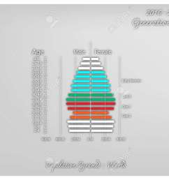 population and demography illustration paper art craft of population pyramids chart or age structure graph [ 1300 x 936 Pixel ]