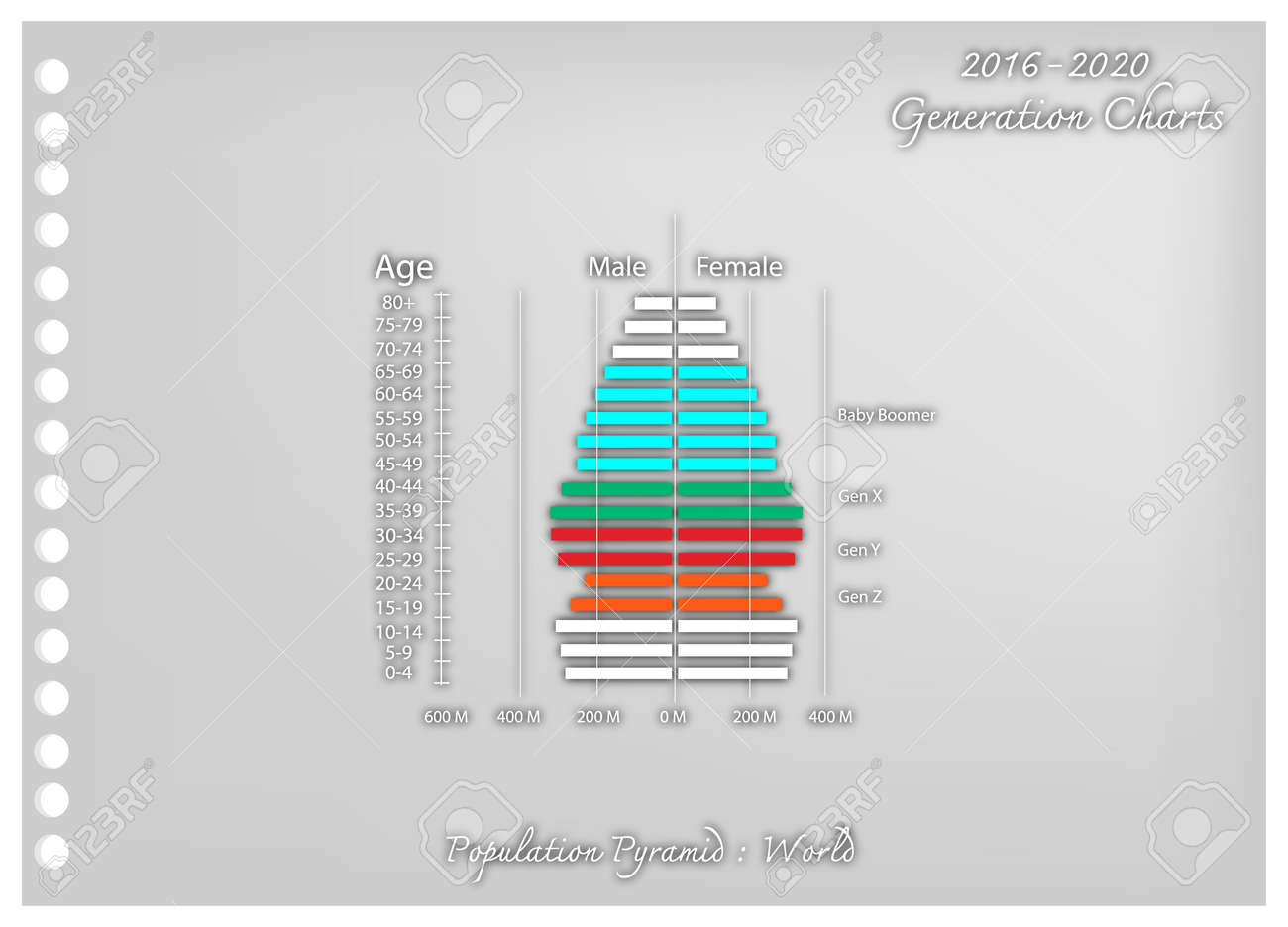 hight resolution of population and demography illustration paper art craft of population pyramids chart or age structure graph