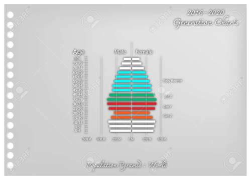 small resolution of population and demography illustration paper art craft of population pyramids chart or age structure graph