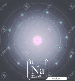 sodium atom with electron orbits and properties vector illustration stock vector 33059955 [ 1300 x 1300 Pixel ]