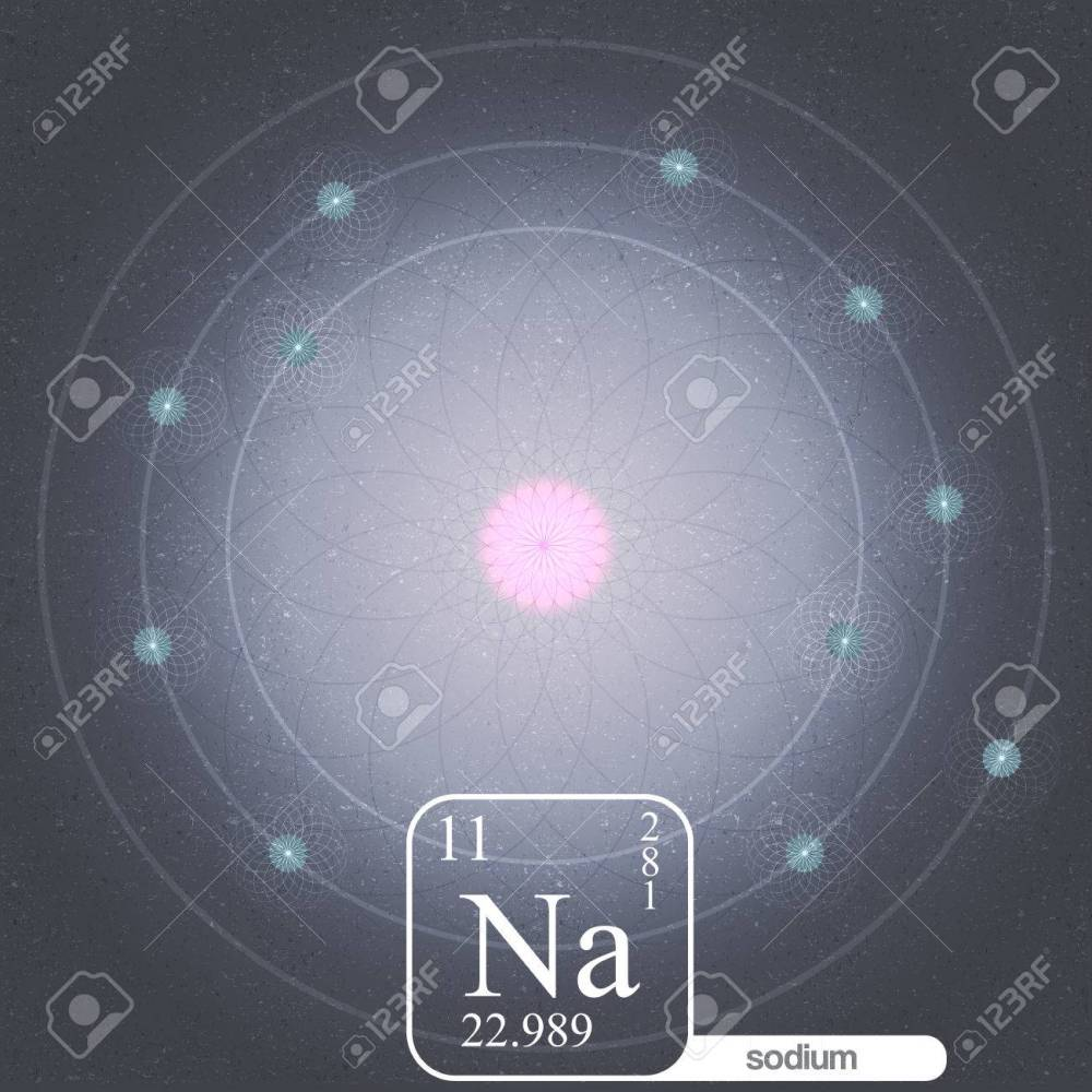 medium resolution of sodium atom with electron orbits and properties vector illustration stock vector 33059955