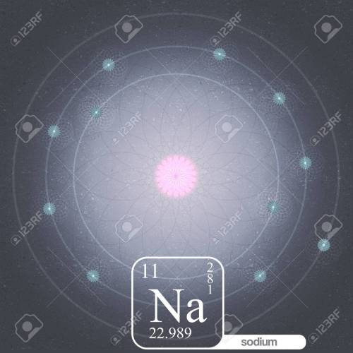 small resolution of sodium atom with electron orbits and properties vector illustration stock vector 33059955
