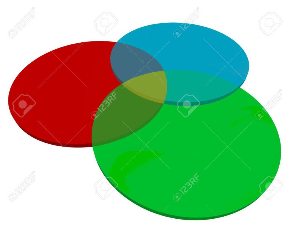 medium resolution of stock photo three or 3 venn diagram overlapping circles to illustrate shared or common qualities characteristics qualities or agreed upon elements