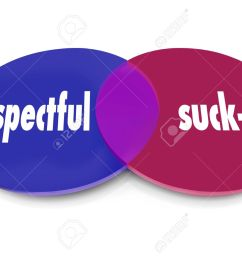 respectful vs suck up words on a venn diagram of overlapping circles to illustrate kissing [ 1300 x 926 Pixel ]