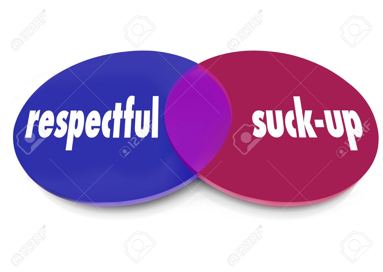 hight resolution of respectful vs suck up words on a venn diagram of overlapping circles to illustrate kissing