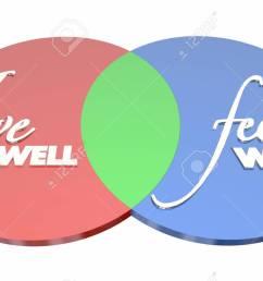 live well feel well healthy lifestyle venn diagram 3d illustration stock illustration 92034667 [ 1300 x 791 Pixel ]