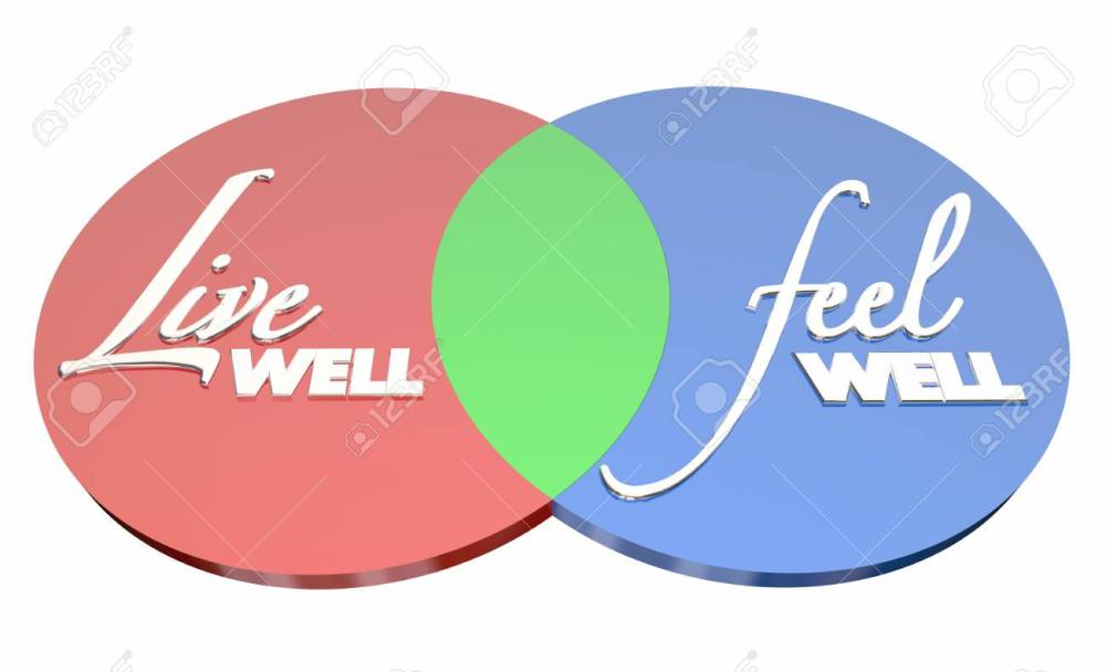 medium resolution of live well feel well healthy lifestyle venn diagram 3d illustration stock illustration 92034667