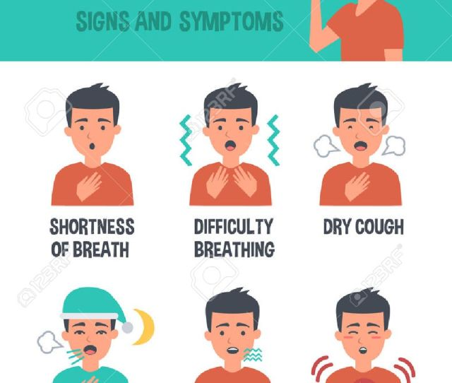 Asthma Vector Infographic Asthma Symptoms Infographic Elements Stock Vector