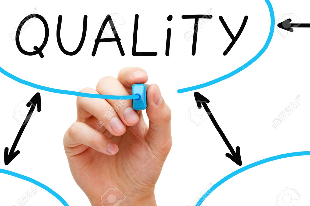 hight resolution of hand drawing quality flow chart with blue marker on transparent wipe board stock photo